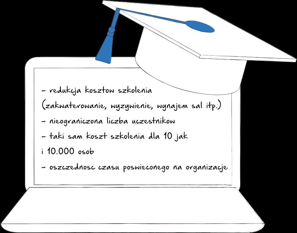 aplikacje e-learningowe